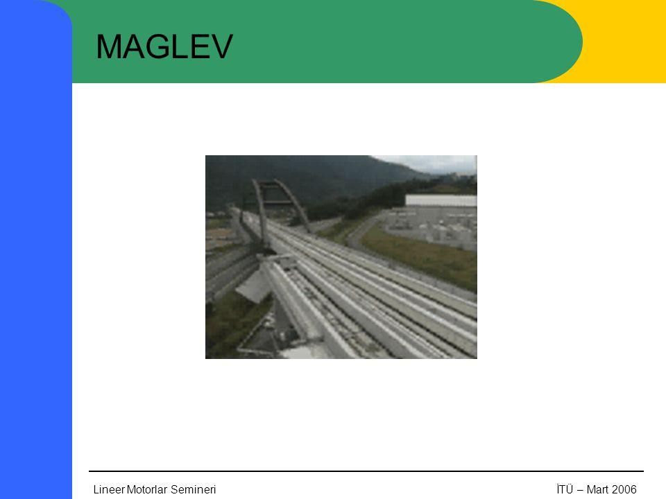 Lineer Motorlar SemineriİTÜ – Mart 2006 MAGLEV