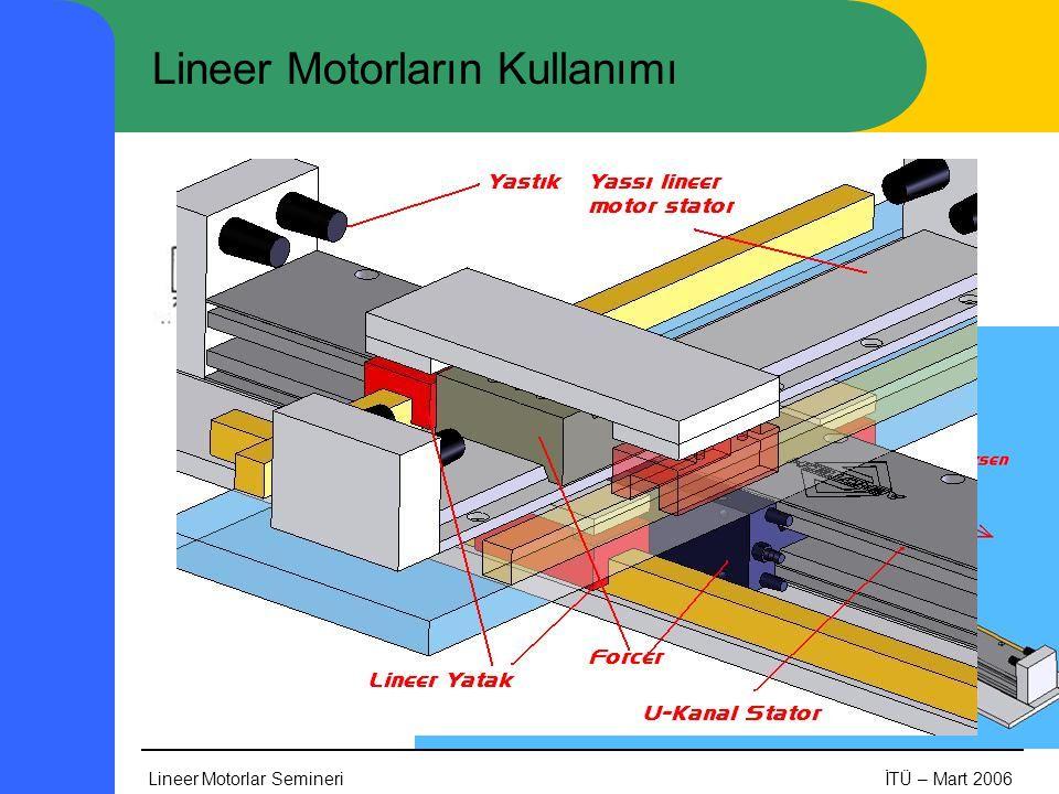Lineer Motorlar SemineriİTÜ – Mart 2006 Lineer Motorların Kullanımı