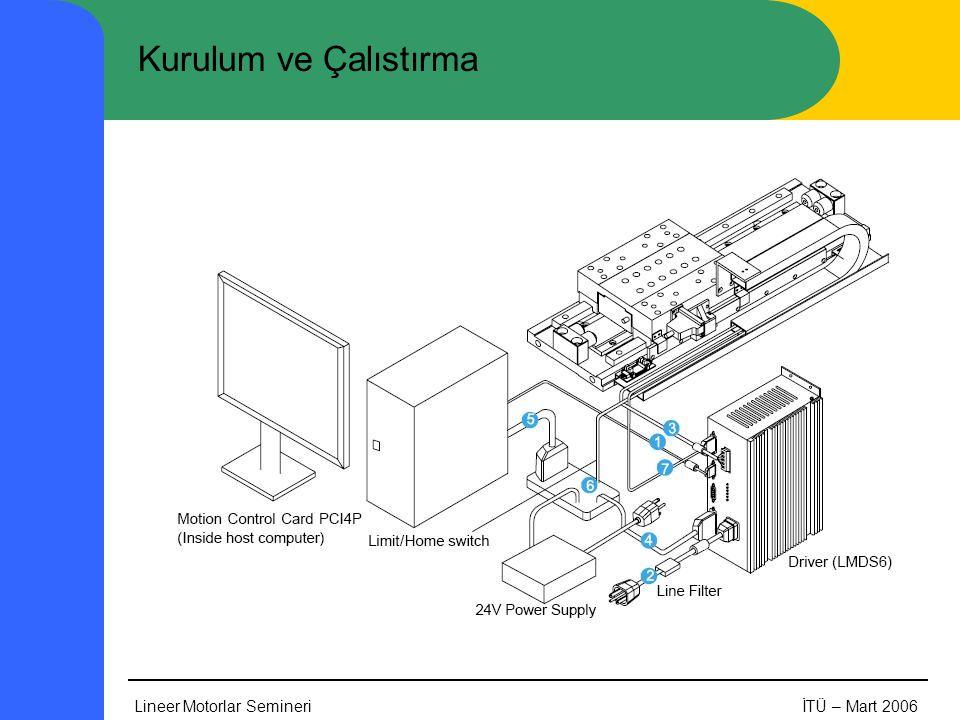 Lineer Motorlar SemineriİTÜ – Mart 2006 Kurulum ve Çalıstırma