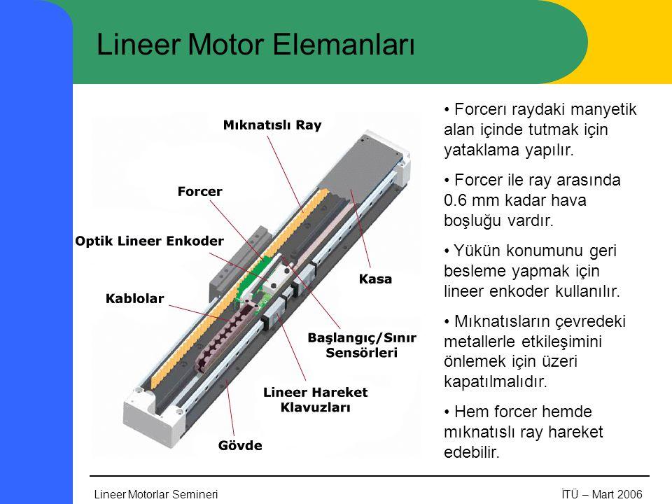 Lineer Motorlar SemineriİTÜ – Mart 2006 Lineer Motor Elemanları • Forcerı raydaki manyetik alan içinde tutmak için yataklama yapılır. • Forcer ile ray