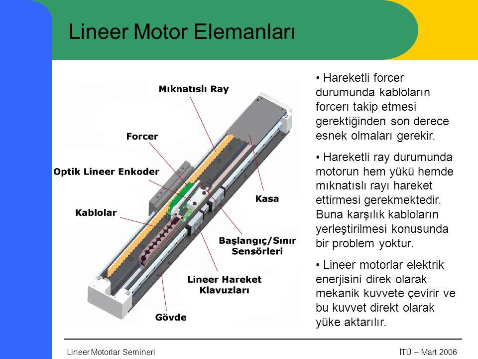 Lineer Motorlar SemineriİTÜ – Mart 2006 Lineer Motor Elemanları • Hareketli forcer durumunda kabloların forcerı takip etmesi gerektiğinden son derece esnek olmaları gerekir.