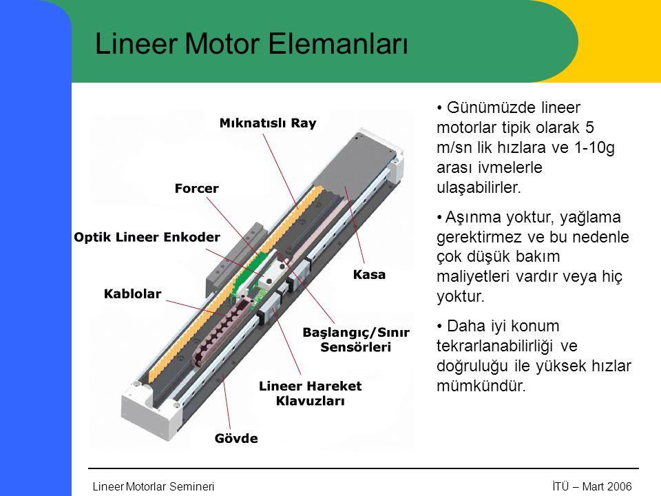 Lineer Motorlar SemineriİTÜ – Mart 2006 Lineer Motor Elemanları • Günümüzde lineer motorlar tipik olarak 5 m/sn lik hızlara ve 1-10g arası ivmelerle ulaşabilirler.