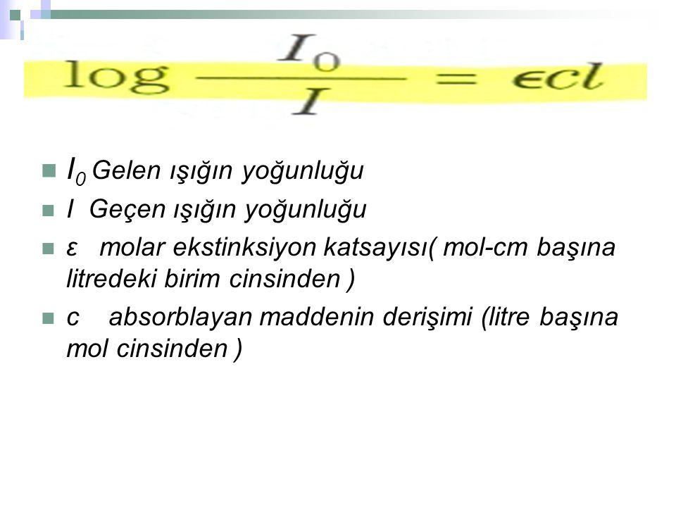  I 0 Gelen ışığın yoğunluğu  I Geçen ışığın yoğunluğu  ε molar ekstinksiyon katsayısı( mol-cm başına litredeki birim cinsinden )  c absorblayan maddenin derişimi (litre başına mol cinsinden )