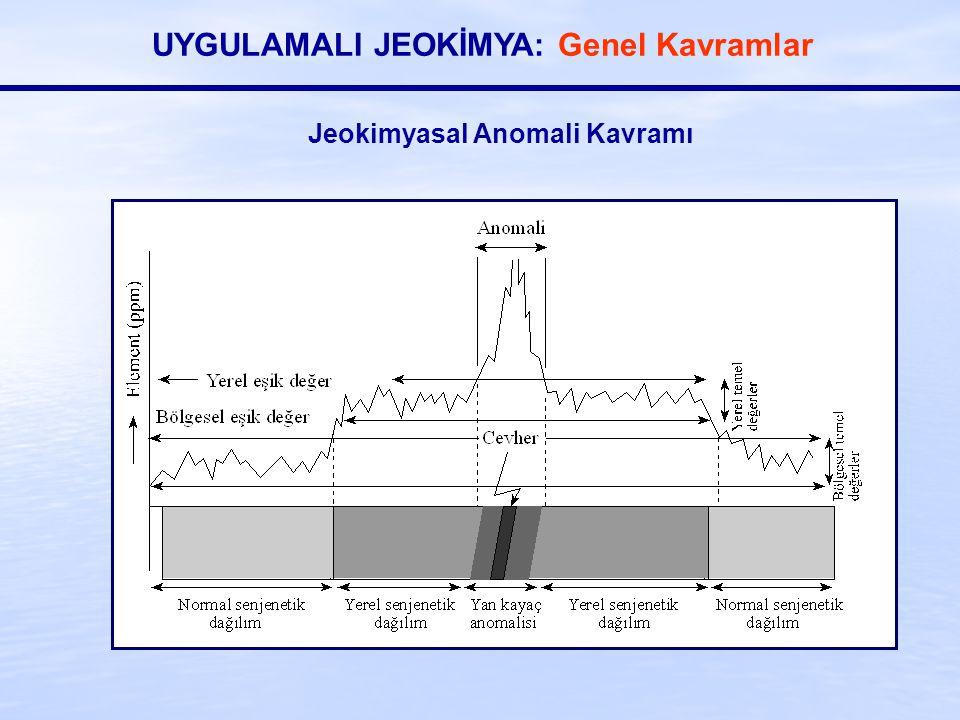 Jeokimyasal Anomali Kavramı UYGULAMALI JEOKİMYA: Genel Kavramlar
