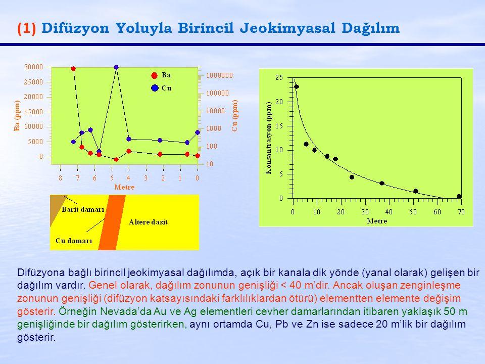 (1) Difüzyon Yoluyla Birincil Jeokimyasal Dağılım Difüzyona bağlı birincil jeokimyasal dağılımda, açık bir kanala dik yönde (yanal olarak) gelişen bir