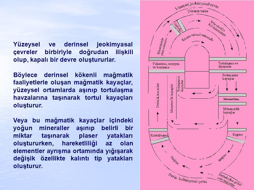 Yüzeysel ve derinsel jeokimyasal çevreler birbiriyle doğrudan ilişkili olup, kapalı bir devre oluştururlar. Böylece derinsel kökenli mağmatik faaliyet