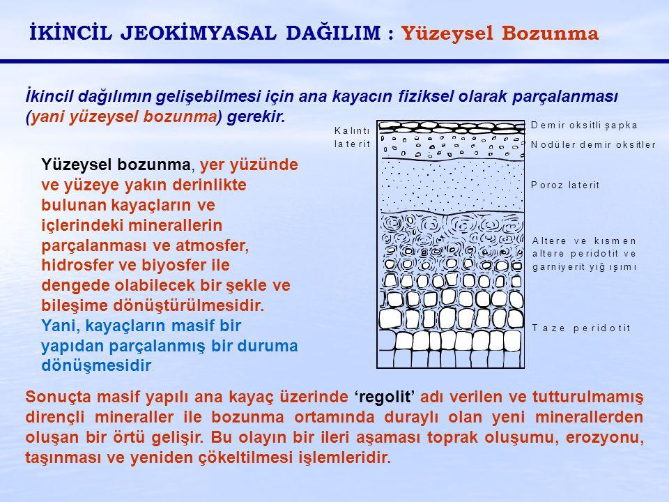 İKİNCİL JEOKİMYASAL DAĞILIM : Yüzeysel Bozunma Yüzeysel bozunma, yer yüzünde ve yüzeye yakın derinlikte bulunan kayaçların ve içlerindeki minerallerin