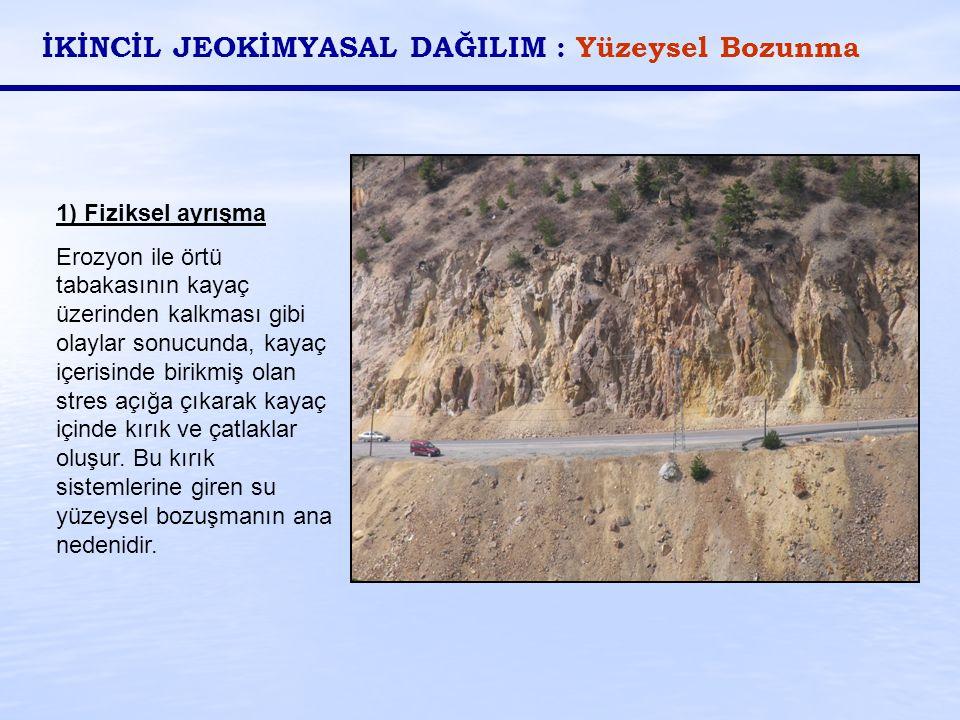 İKİNCİL JEOKİMYASAL DAĞILIM : Yüzeysel Bozunma 1) Fiziksel ayrışma Erozyon ile örtü tabakasının kayaç üzerinden kalkması gibi olaylar sonucunda, kayaç