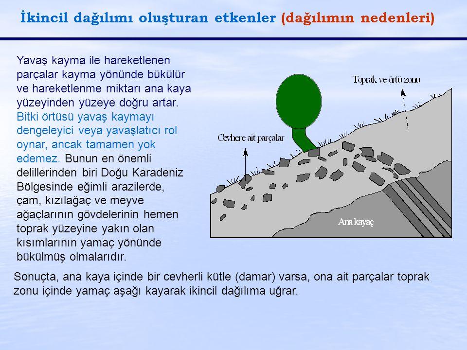 İkincil dağılımı oluşturan etkenler (dağılımın nedenleri) Yavaş kayma ile hareketlenen parçalar kayma yönünde bükülür ve hareketlenme miktarı ana kaya