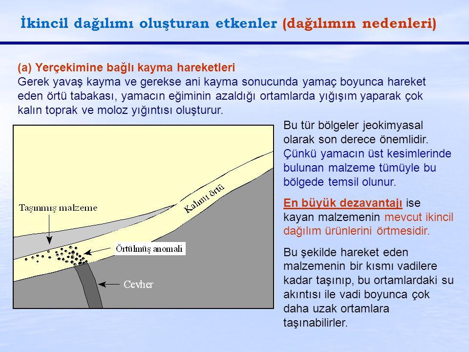 İkincil dağılımı oluşturan etkenler (dağılımın nedenleri) Bu tür bölgeler jeokimyasal olarak son derece önemlidir. Çünkü yamacın üst kesimlerinde bulu