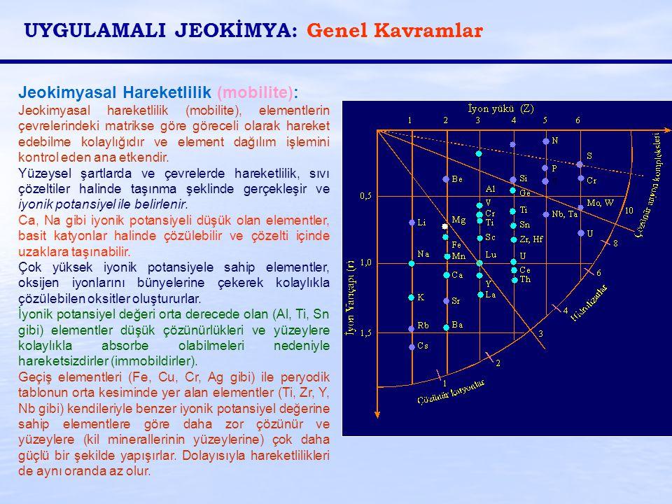 Jeokimyasal Hareketlilik (mobilite): Jeokimyasal hareketlilik (mobilite), elementlerin çevrelerindeki matrikse göre göreceli olarak hareket edebilme k