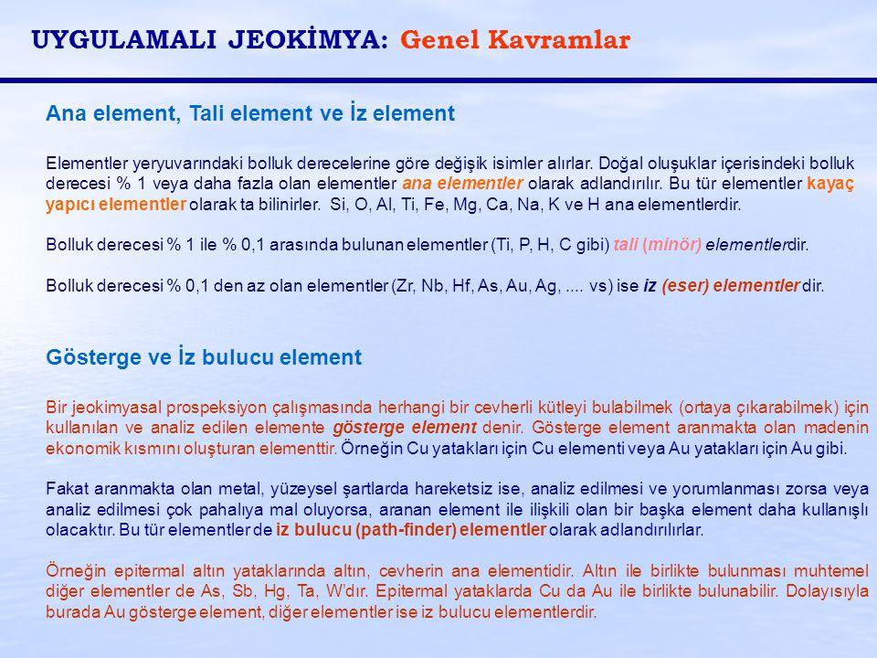 Ana element, Tali element ve İz element Elementler yeryuvarındaki bolluk derecelerine göre değişik isimler alırlar. Doğal oluşuklar içerisindeki bollu