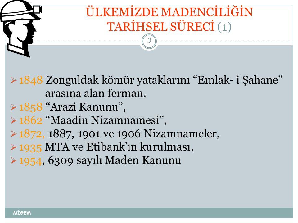 """ÜLKEMİZDE MADENCİLİĞİN TARİHSEL SÜRECİ (1) MİGEM 3  1848 Zonguldak kömür yataklarını """"Emlak- i Şahane"""" arasına alan ferman,  1858 """"Arazi Kanunu"""", """