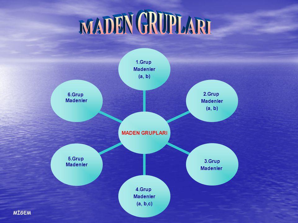 MİGEM 9 MADEN GRUPLARI 1.Grup Madenler (a, b) 2.Grup Madenler (a, b) 3.Grup Madenler 4.Grup Madenler (a, b,c) 5.Grup Madenler 6.Grup Madenler