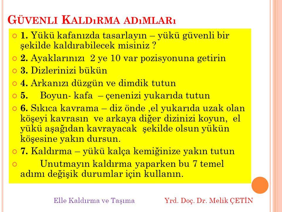 G ÜVENLI K ALDıRMA ADıMLARı 1.