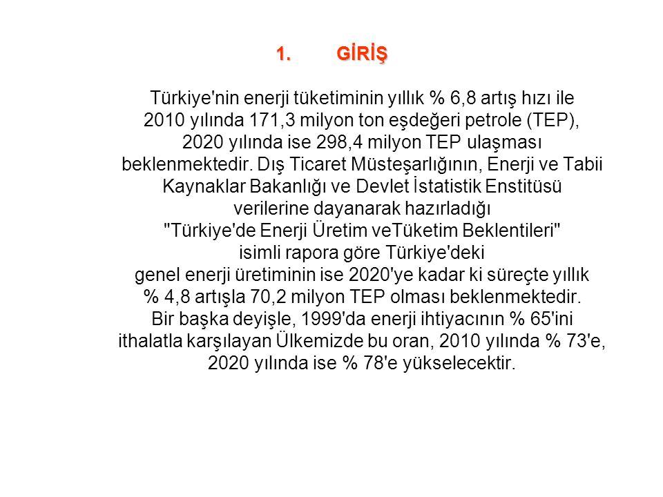 1.GİRİŞ 1.GİRİŞ Türkiye'nin enerji tüketiminin yıllık % 6,8 artış hızı ile 2010 yılında 171,3 milyon ton eşdeğeri petrole (TEP), 2020 yılında ise 298,