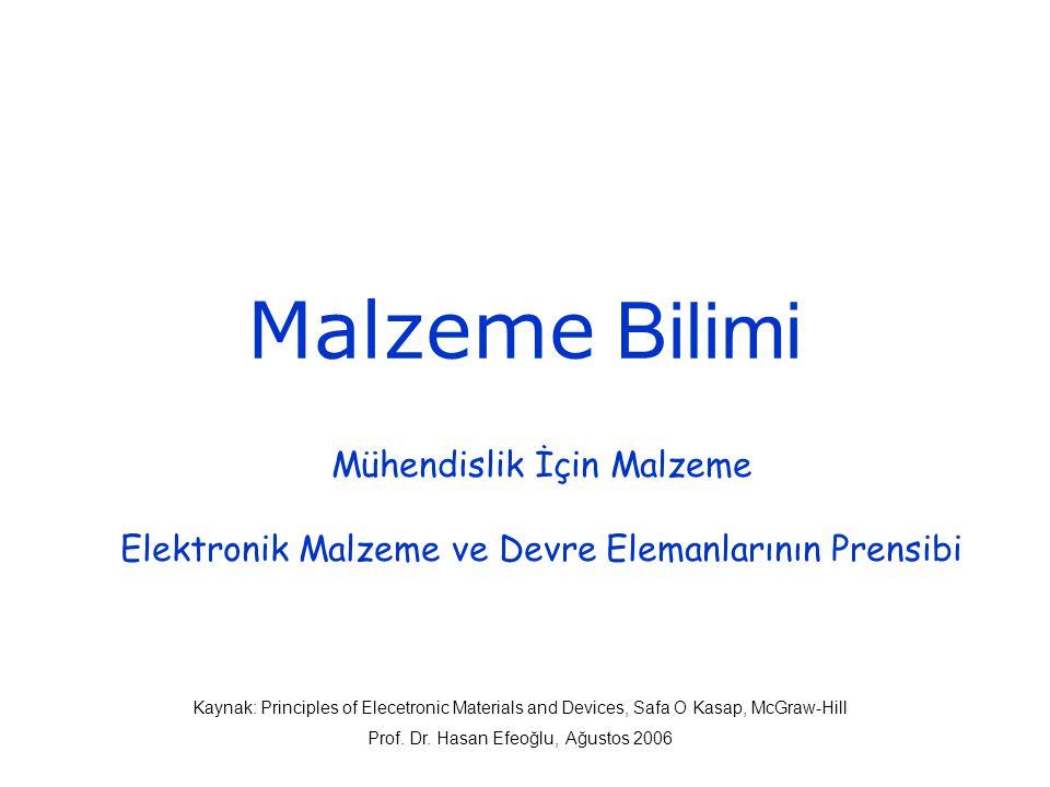 Malzeme Bilimi Mühendislik İçin Malzeme Elektronik Malzeme ve Devre Elemanlarının Prensibi Kaynak: Principles of Elecetronic Materials and Devices, Sa
