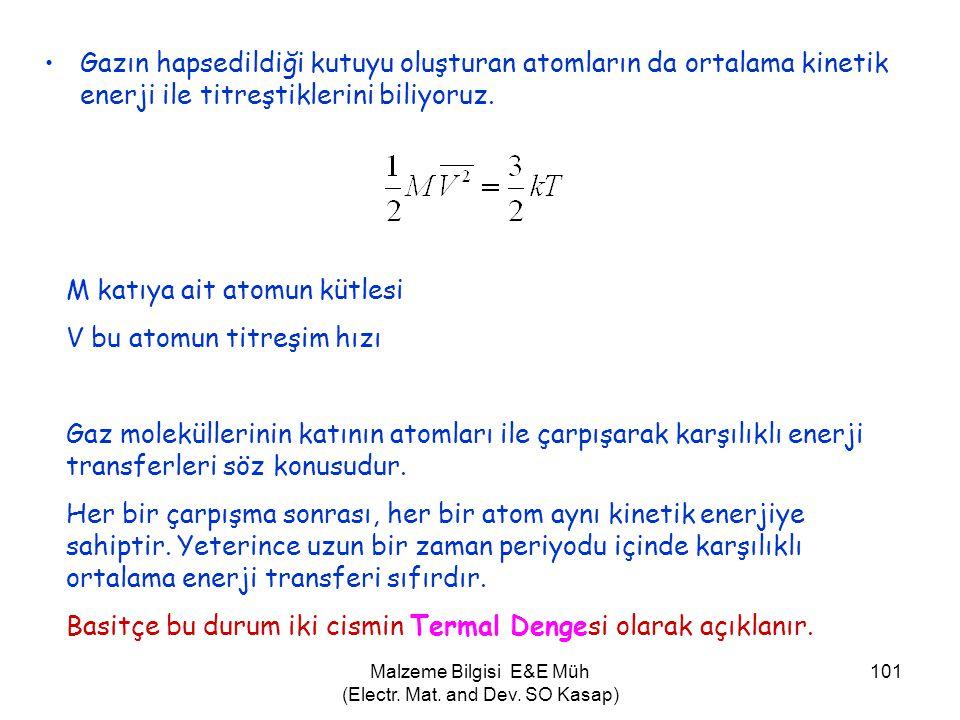 Malzeme Bilgisi E&E Müh (Electr. Mat. and Dev. SO Kasap) 101 •Gazın hapsedildiği kutuyu oluşturan atomların da ortalama kinetik enerji ile titreştikle