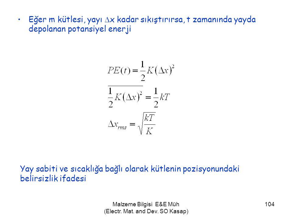 Malzeme Bilgisi E&E Müh (Electr. Mat. and Dev. SO Kasap) 104 •Eğer m kütlesi, yayı  x kadar sıkıştırırsa, t zamanında yayda depolanan potansiyel ener
