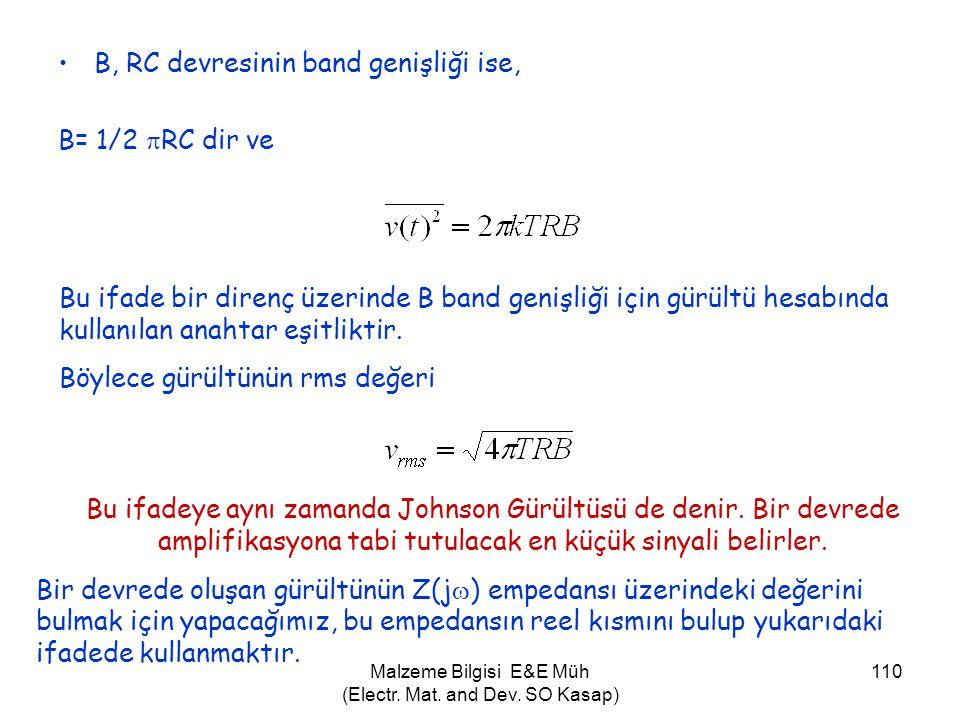 Malzeme Bilgisi E&E Müh (Electr. Mat. and Dev. SO Kasap) 110 •B, RC devresinin band genişliği ise, B= 1/2  RC dir ve Bu ifade bir direnç üzerinde B b