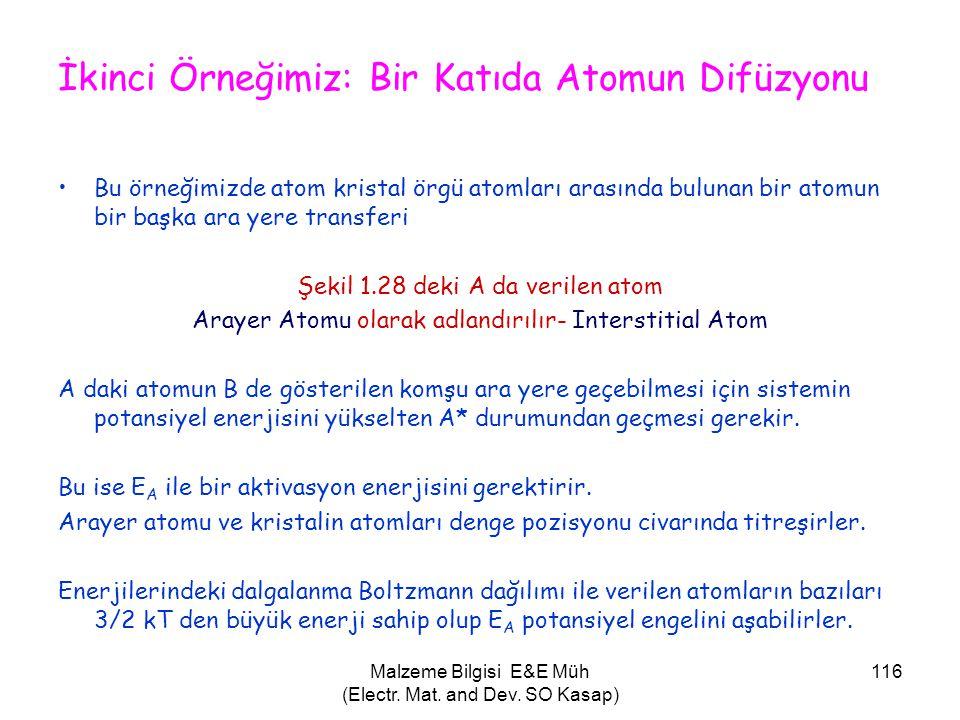 Malzeme Bilgisi E&E Müh (Electr. Mat. and Dev. SO Kasap) 116 İkinci Örneğimiz: Bir Katıda Atomun Difüzyonu •Bu örneğimizde atom kristal örgü atomları