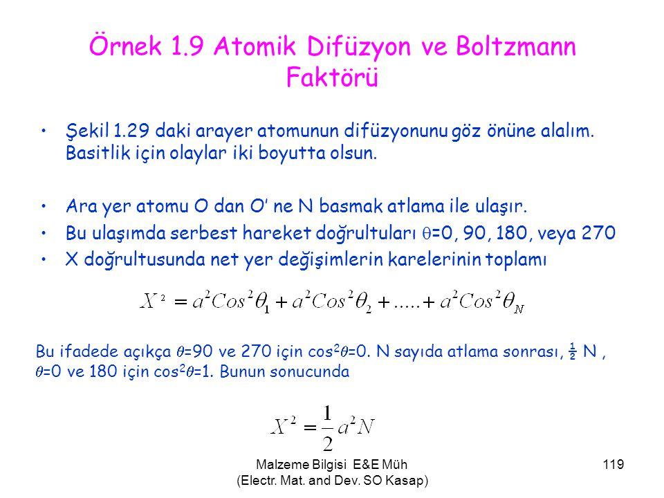 Malzeme Bilgisi E&E Müh (Electr. Mat. and Dev. SO Kasap) 119 Örnek 1.9 Atomik Difüzyon ve Boltzmann Faktörü •Şekil 1.29 daki arayer atomunun difüzyonu