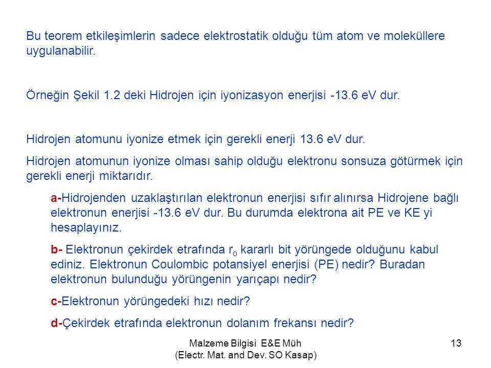 Malzeme Bilgisi E&E Müh (Electr. Mat. and Dev. SO Kasap) 13 Bu teorem etkileşimlerin sadece elektrostatik olduğu tüm atom ve moleküllere uygulanabilir