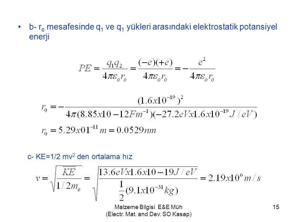 Malzeme Bilgisi E&E Müh (Electr. Mat. and Dev. SO Kasap) 15 •b- r o mesafesinde q 1 ve q 1 yükleri arasındaki elektrostatik potansiyel enerji c- KE=1/