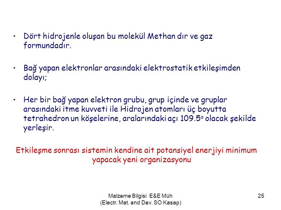 Malzeme Bilgisi E&E Müh (Electr. Mat. and Dev. SO Kasap) 25 •Dört hidrojenle oluşan bu molekül Methan dır ve gaz formundadır. •Bağ yapan elektronlar a