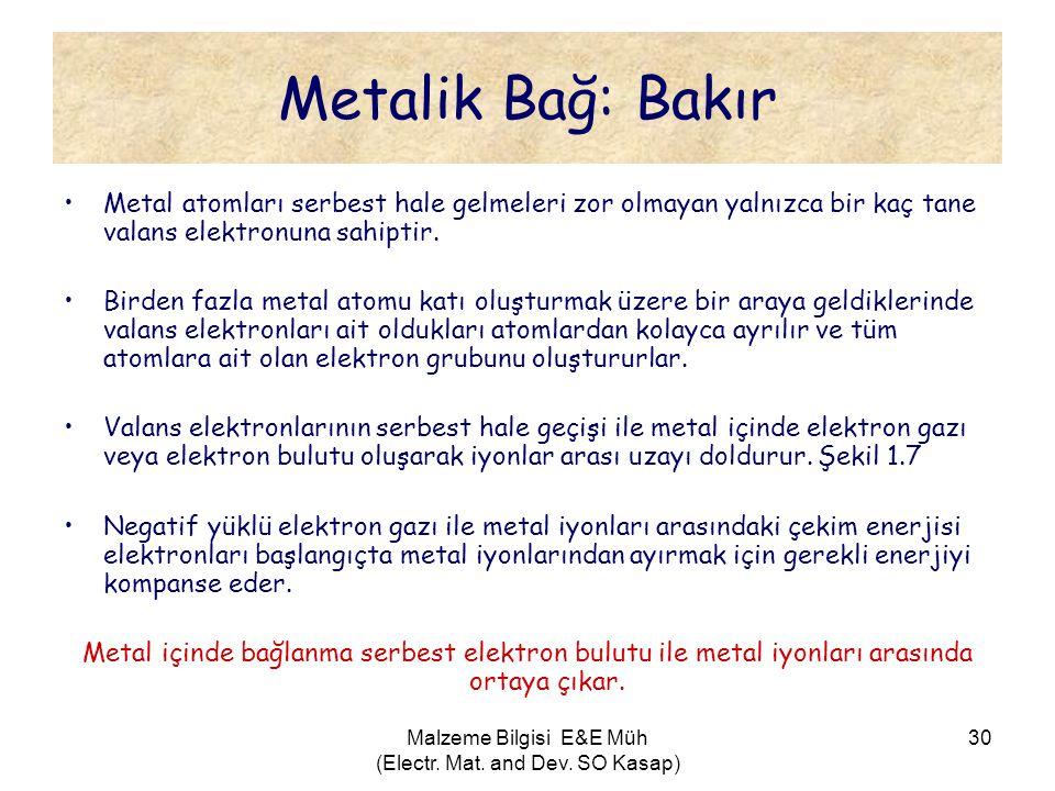 Malzeme Bilgisi E&E Müh (Electr. Mat. and Dev. SO Kasap) 30 Metalik Bağ: Bakır •Metal atomları serbest hale gelmeleri zor olmayan yalnızca bir kaç tan