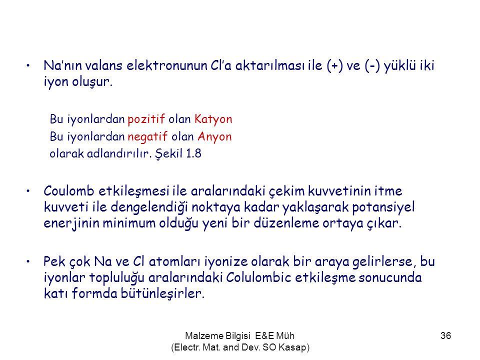 Malzeme Bilgisi E&E Müh (Electr. Mat. and Dev. SO Kasap) 36 •Na'nın valans elektronunun Cl'a aktarılması ile (+) ve (-) yüklü iki iyon oluşur. Bu iyon
