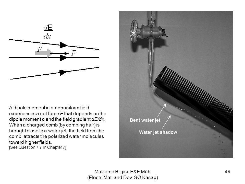 Malzeme Bilgisi E&E Müh (Electr. Mat. and Dev. SO Kasap) 49 A dipole moment in a nonuniform field experiences a net force F that depends on the dipole