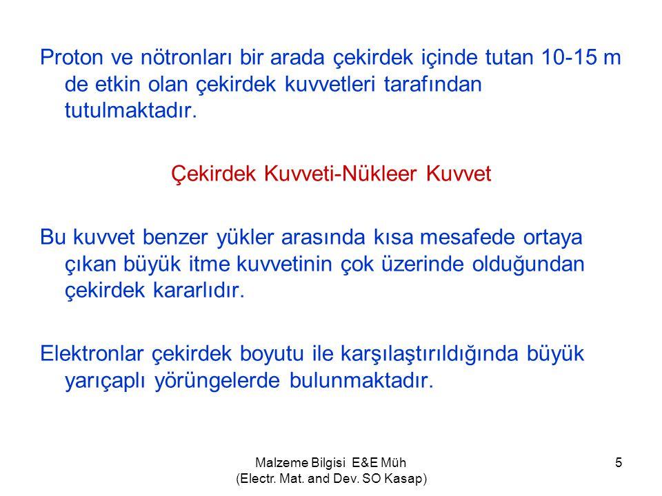 Malzeme Bilgisi E&E Müh (Electr. Mat. and Dev. SO Kasap) 46