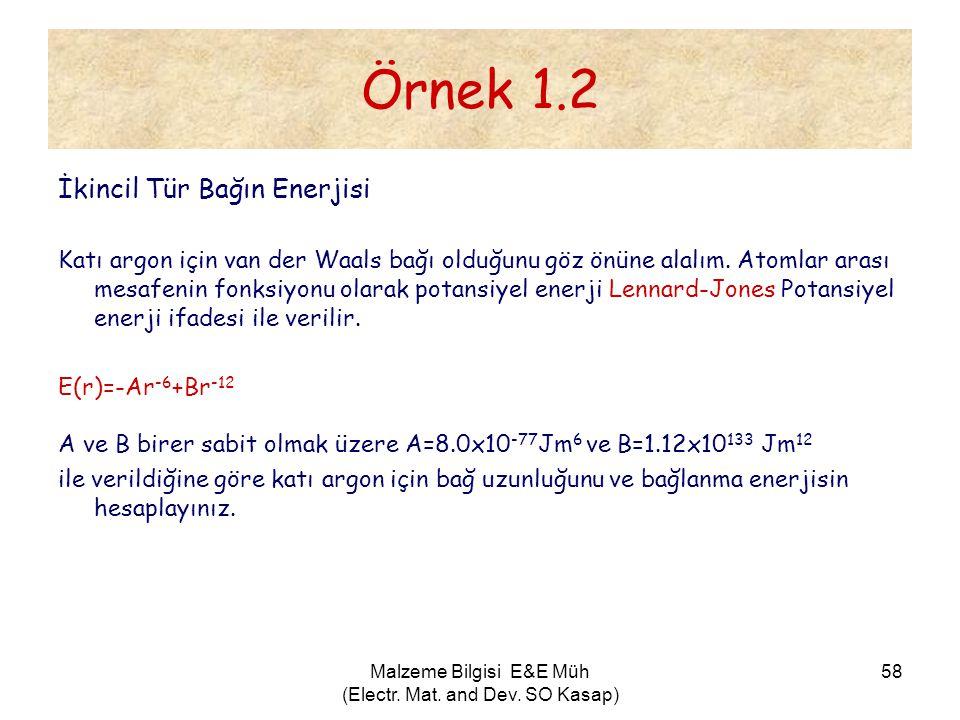 Malzeme Bilgisi E&E Müh (Electr. Mat. and Dev. SO Kasap) 58 Örnek 1.2 İkincil Tür Bağın Enerjisi Katı argon için van der Waals bağı olduğunu göz önüne