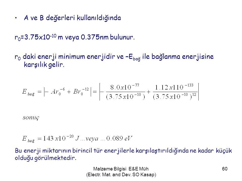 Malzeme Bilgisi E&E Müh (Electr. Mat. and Dev. SO Kasap) 60 •A ve B değerleri kullanıldığında r 0 =3.75x10 -10 m veya 0.375nm bulunur. r 0 daki enerji