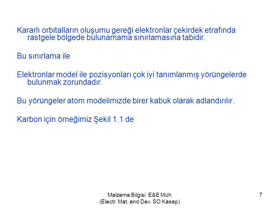 Malzeme Bilgisi E&E Müh (Electr. Mat. and Dev. SO Kasap) 18