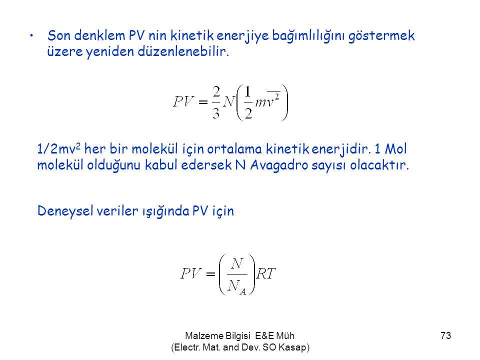 Malzeme Bilgisi E&E Müh (Electr. Mat. and Dev. SO Kasap) 73 •Son denklem PV nin kinetik enerjiye bağımlılığını göstermek üzere yeniden düzenlenebilir.