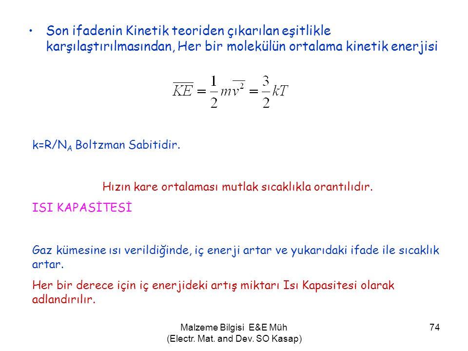 Malzeme Bilgisi E&E Müh (Electr. Mat. and Dev. SO Kasap) 74 •Son ifadenin Kinetik teoriden çıkarılan eşitlikle karşılaştırılmasından, Her bir molekülü