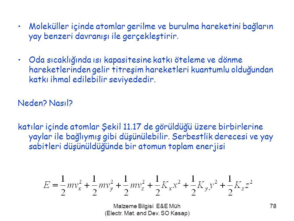 Malzeme Bilgisi E&E Müh (Electr. Mat. and Dev. SO Kasap) 78 •Moleküller içinde atomlar gerilme ve burulma hareketini bağların yay benzeri davranışı il