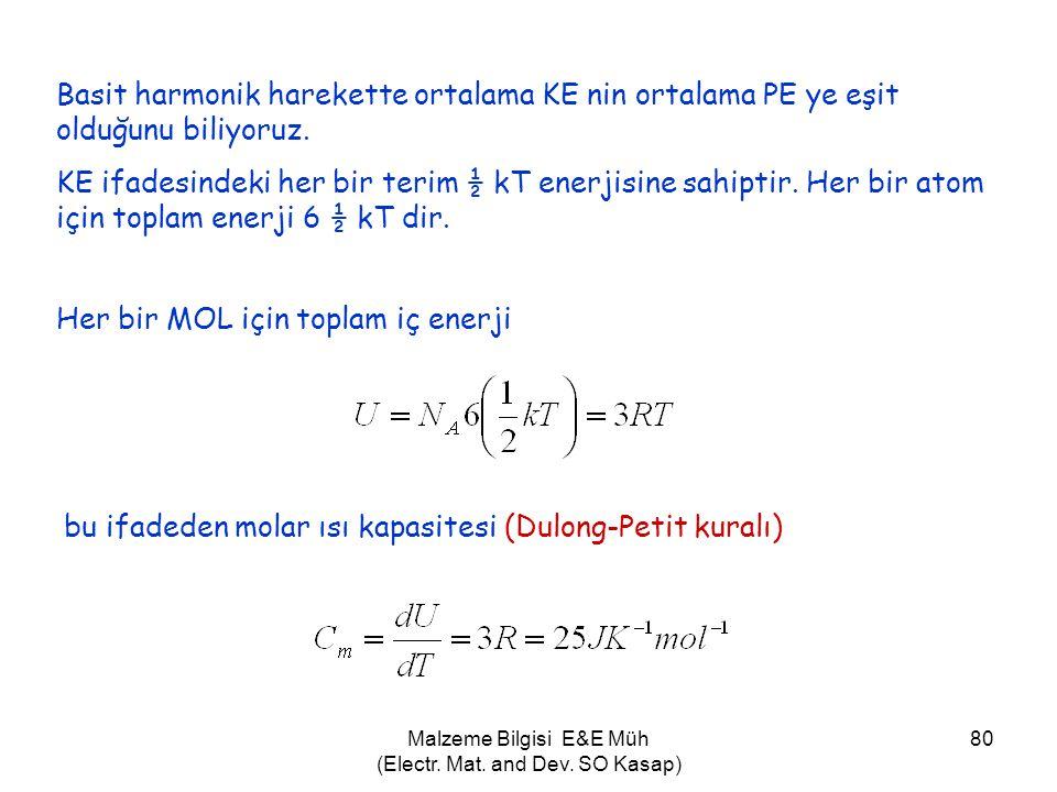 Malzeme Bilgisi E&E Müh (Electr. Mat. and Dev. SO Kasap) 80 bu ifadeden molar ısı kapasitesi (Dulong-Petit kuralı) Basit harmonik harekette ortalama K