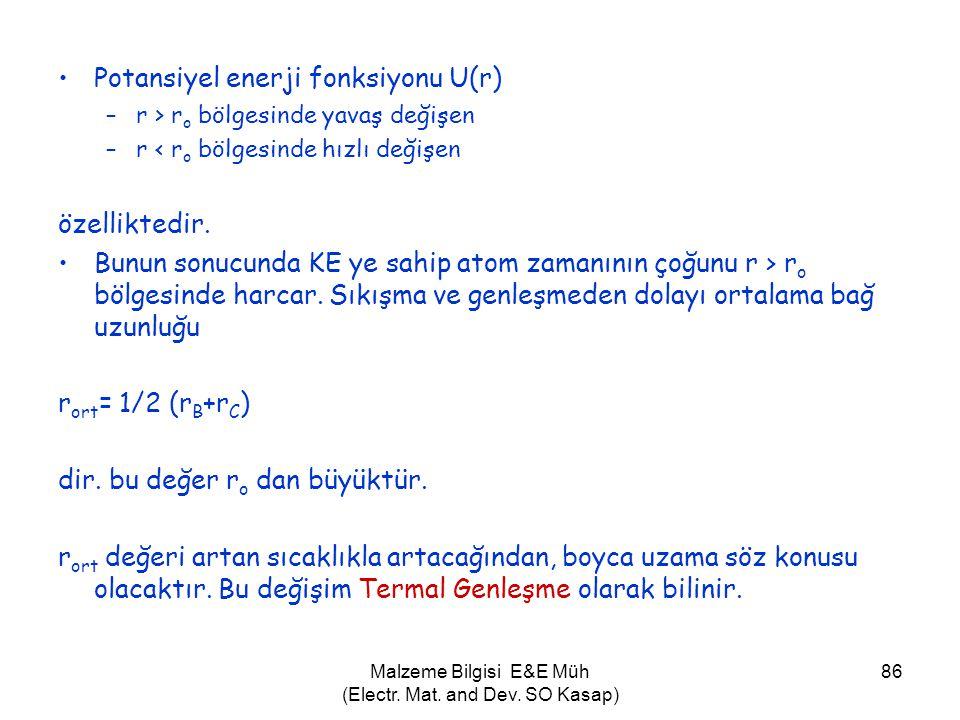 Malzeme Bilgisi E&E Müh (Electr. Mat. and Dev. SO Kasap) 86 •Potansiyel enerji fonksiyonu U(r) –r > r o bölgesinde yavaş değişen –r < r o bölgesinde h