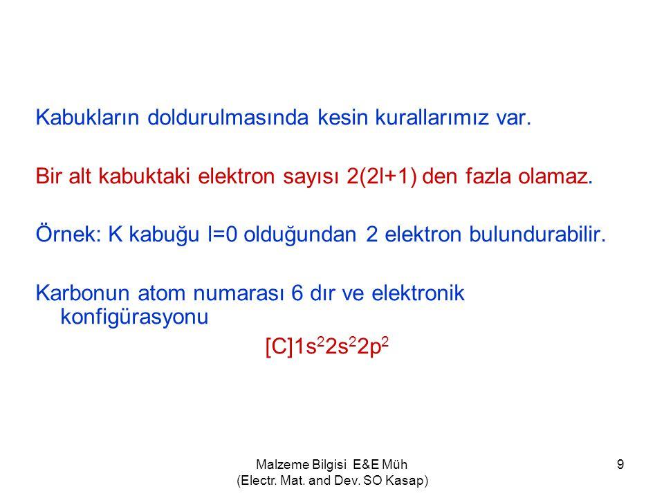 Malzeme Bilgisi E&E Müh (Electr. Mat. and Dev. SO Kasap) 90
