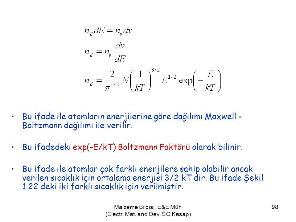 Malzeme Bilgisi E&E Müh (Electr. Mat. and Dev. SO Kasap) 98 •Bu ifade ile atomların enerjilerine göre dağılımı Maxwell - Boltzmann dağılımı ile verili