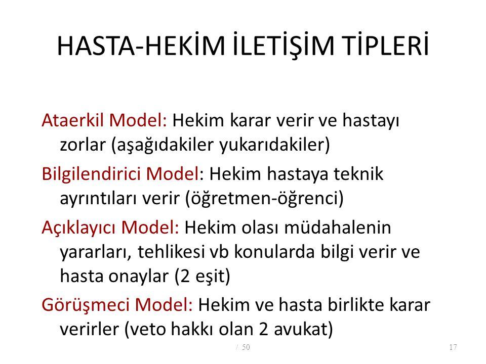 / 5017 HASTA-HEKİM İLETİŞİM TİPLERİ Ataerkil Model: Hekim karar verir ve hastayı zorlar (aşağıdakiler yukarıdakiler) Bilgilendirici Model: Hekim hasta