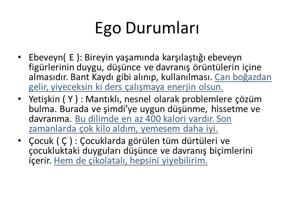 Ego Durumları • Ebeveyn( E ): Bireyin yaşamında karşılaştığı ebeveyn figürlerinin duygu, düşünce ve davranış örüntülerin içine almasıdır. Bant Kaydı g