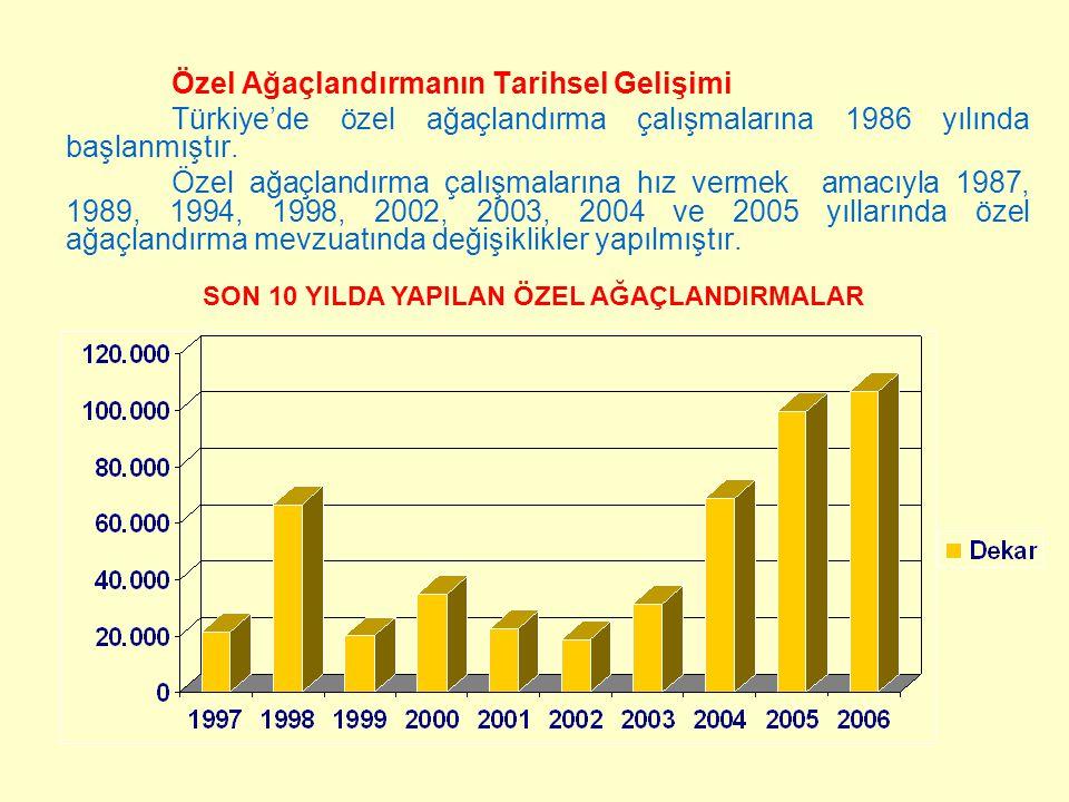 Özel Ağaçlandırmanın Tarihsel Gelişimi Türkiye'de özel ağaçlandırma çalışmalarına 1986 yılında başlanmıştır. Özel ağaçlandırma çalışmalarına hız verme