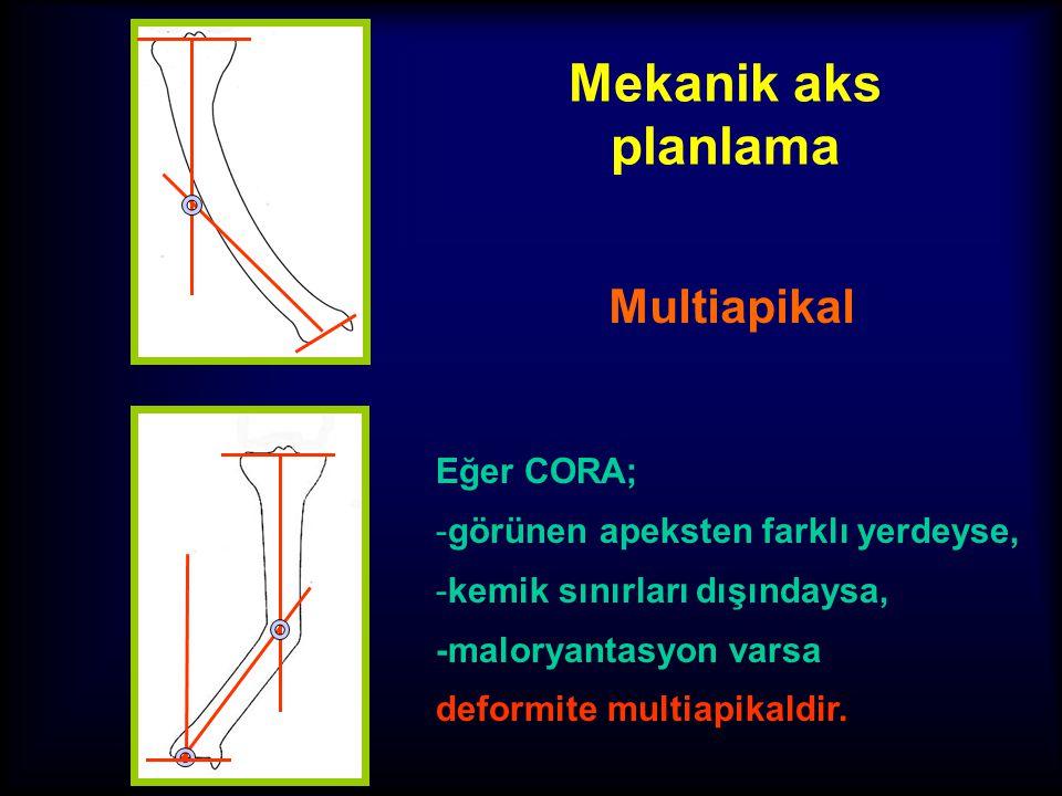 Mekanik aks planlama Uniapikal Eğer CORA; -görünen apeks üzerindeyse, -kemik sınırları içindeyse, -maloryantasyon yoksa deformite uniapikaldir. LDTA M