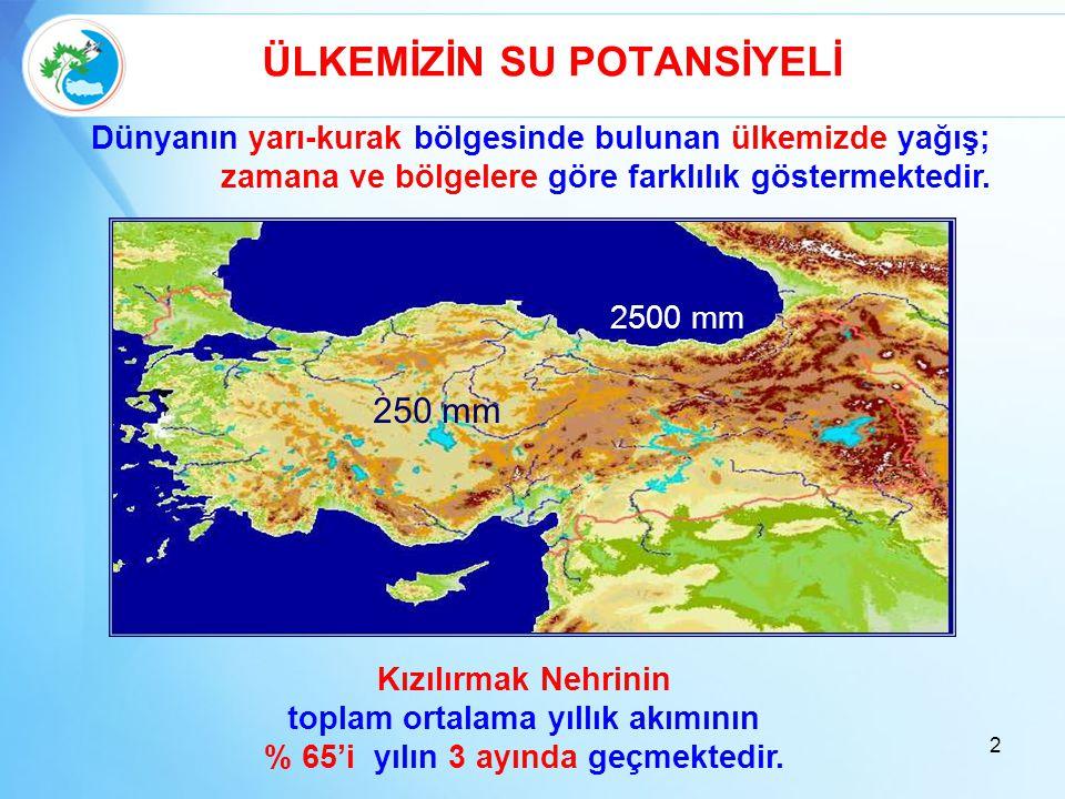 Yıllık Yağış: 501 milyar m 3 Yıllık Kullanılabilir Yerüstü Suyu: 98 milyar m 3 Yıllık Kullanılabilir Yeraltı Suyu: 14 milyar m 3 Yıllık Toplam Kullanılabilir Su : 112 milyar m 3 ÜLKEMİZİN SU POTANSİYELİ 3