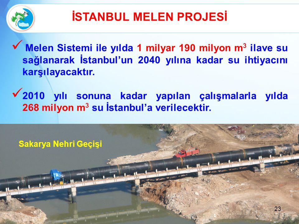 İSTANBUL MELEN PROJESİ  Melen Sistemi ile yılda 1 milyar 190 milyon m 3 ilave su sağlanarak İstanbul'un 2040 yılına kadar su ihtiyacını karşılayacakt