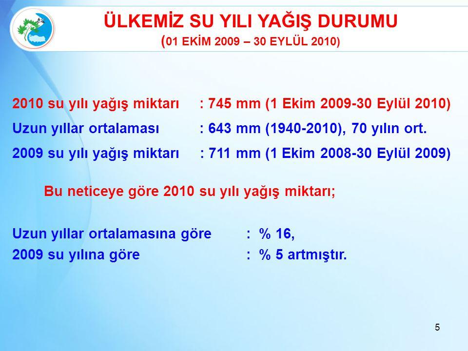 İZMİR GÖRDES PROJESİ İzmir İçmesuyu (Gördes ve Çağlayan) projesi ile İzmir Büyükşehir Belediyesi hizmet alanı içerisinde bulunan yerleşimlerin 2040 yılına kadar içme, kullanma ve endüstri suyu ihtiyacı karşılanacaktır.